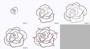 Ako Nakreslit Ruzu Kreslenie Sk