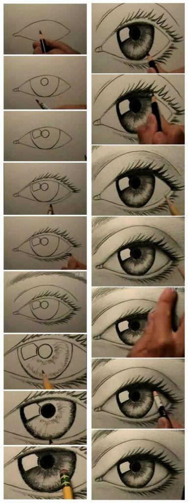 ako kreslit oci
