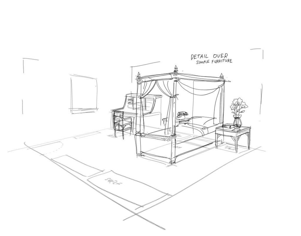 ako kreslit izbu