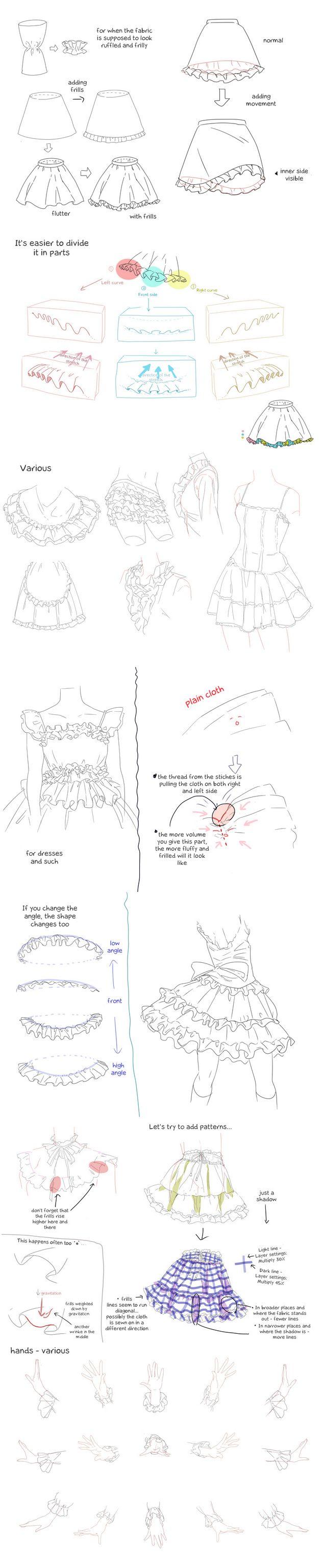 ako kresliť sukňu
