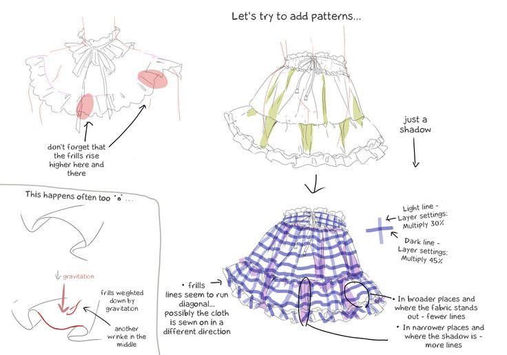 kreslenie sukne postup